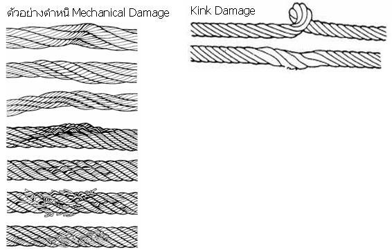 Astonishing Kinks In Wire Rope Slings Images - Diagram symbol ...